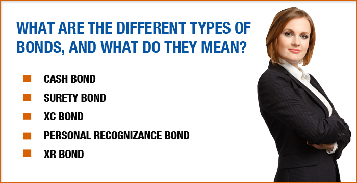 understanding bonds and the different types of bonds today Bonds 101 bonds are among the least understood investment vehicles in the you should know these 12 types of bonds 5 terms every bond investor should understand.